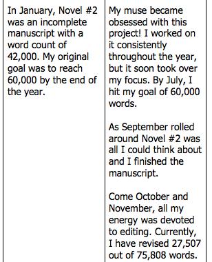2012 Goals Recap